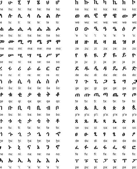 Ethiopian letters HD Images Collection   Free & HD!