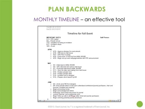 Practical planning strategies for marketing fundraising